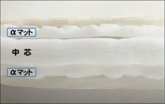 雲のやすらぎプレミアム構造